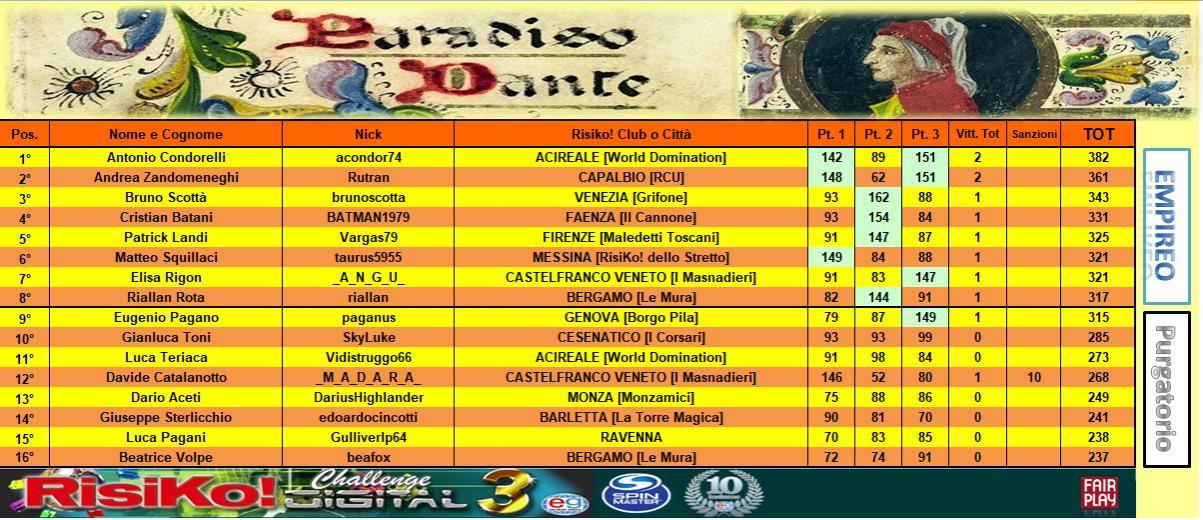 Nome:   CLASS PARADISO.jpg Visite:  9 Grandezza:  166.0 KB