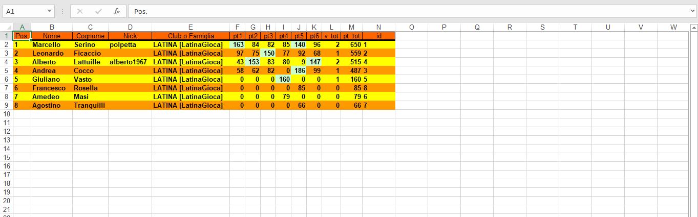Nome:   classifica dopo il 6 turno.PNG Visite:  58 Grandezza:  41.3 KB