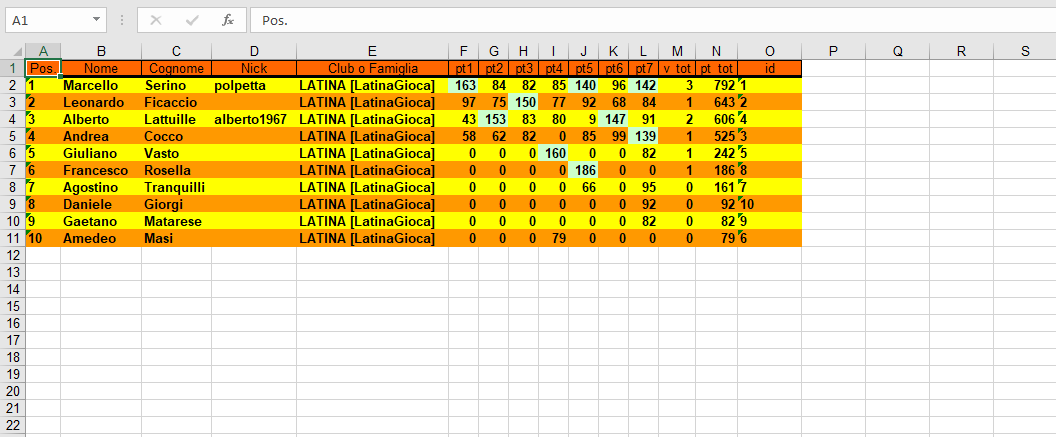 Nome:   classifica dopo il 7 turno.PNG Visite:  44 Grandezza:  42.9 KB