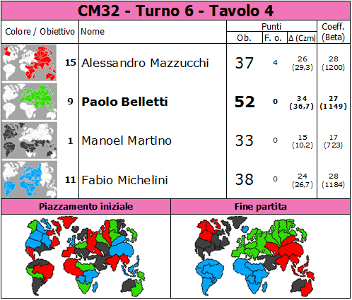 Nome:   CM32.T6.TV4.png Visite:  55 Grandezza:  90.6 KB