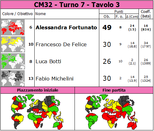 Nome:   CM32.T7.TV3.png Visite:  44 Grandezza:  83.2 KB