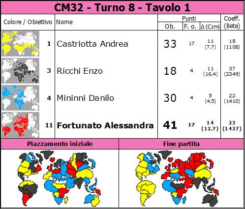 Nome:   CM32.T8.TV1.png Visite:  40 Grandezza:  83.9 KB