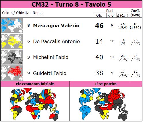 Nome:   CM32.T8.TV5.png Visite:  39 Grandezza:  85.2 KB