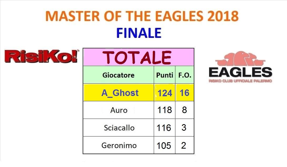 Nome:   finale master - TOTALE.jpg Visite:  67 Grandezza:  97.4 KB