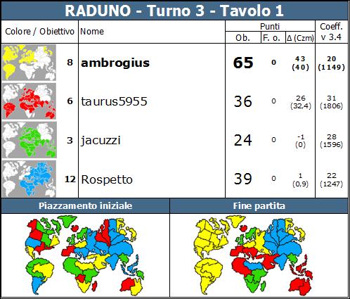 Nome:   RADUNO.T3.TV1.png Visite:  107 Grandezza:  87.9 KB