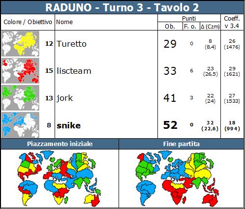 Nome:   RADUNO.T3.TV2.png Visite:  108 Grandezza:  89.5 KB