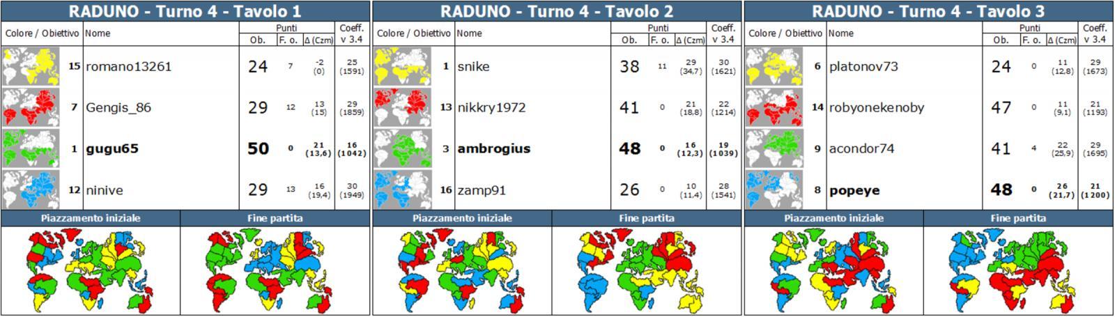 Nome:   RADUNO.T4_ALL3x1.jpg Visite:  108 Grandezza:  135.9 KB