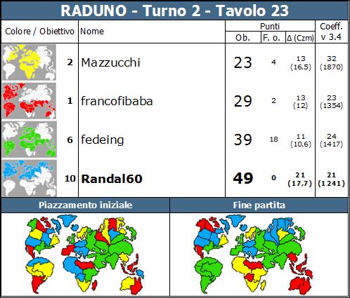 Nome:   RADUNO.T2.TV23.png Visite:  106 Grandezza:  84.4 KB