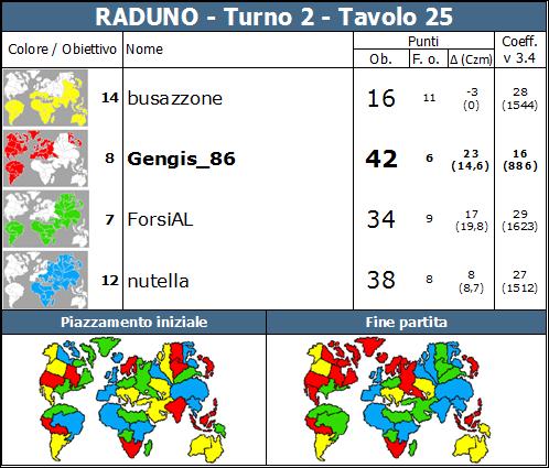 Nome:   RADUNO.T2.TV25.png Visite:  104 Grandezza:  83.8 KB