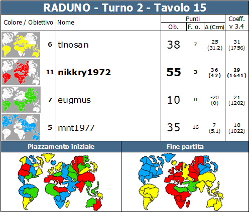 Nome:   RADUNO.T2.TV15.png Visite:  104 Grandezza:  92.6 KB