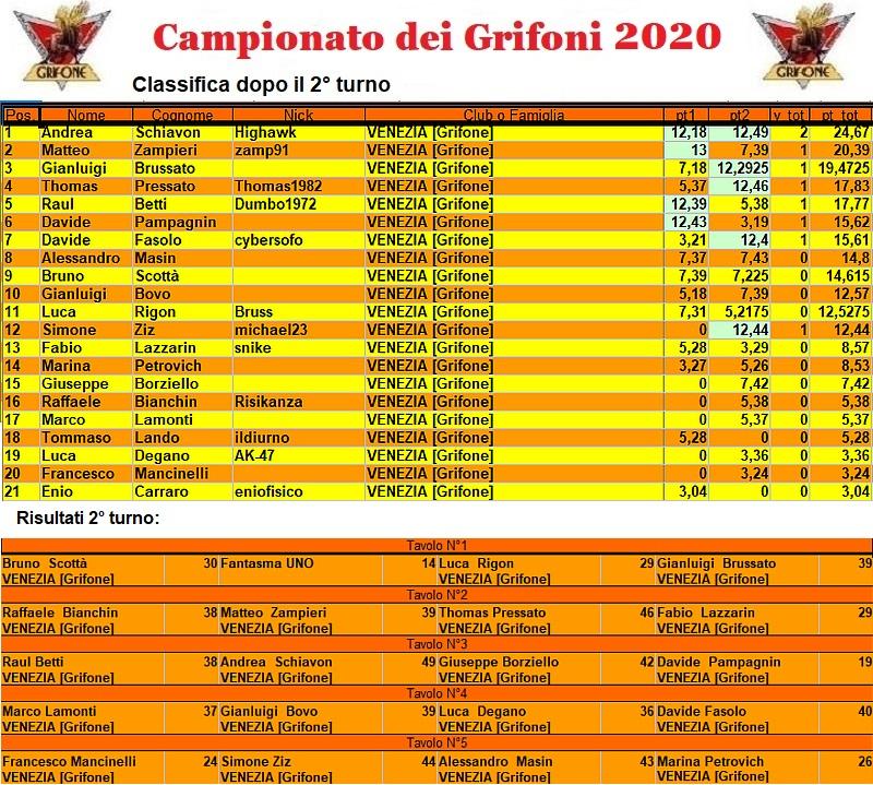 Nome:   campionato2020.jpg Visite:  31 Grandezza:  335.6 KB