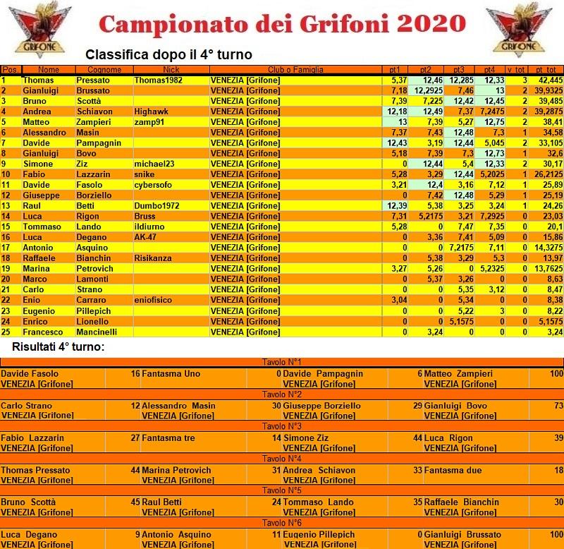 Nome:   campionato2020.jpg Visite:  6 Grandezza:  359.0 KB