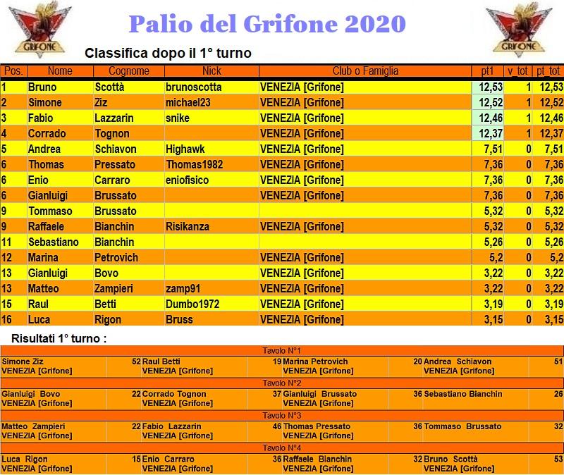 Nome:   palio2020.jpg Visite:  59 Grandezza:  274.4 KB