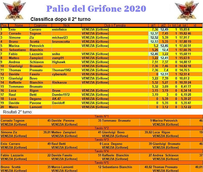 Nome:   palio2020.jpg Visite:  49 Grandezza:  295.3 KB