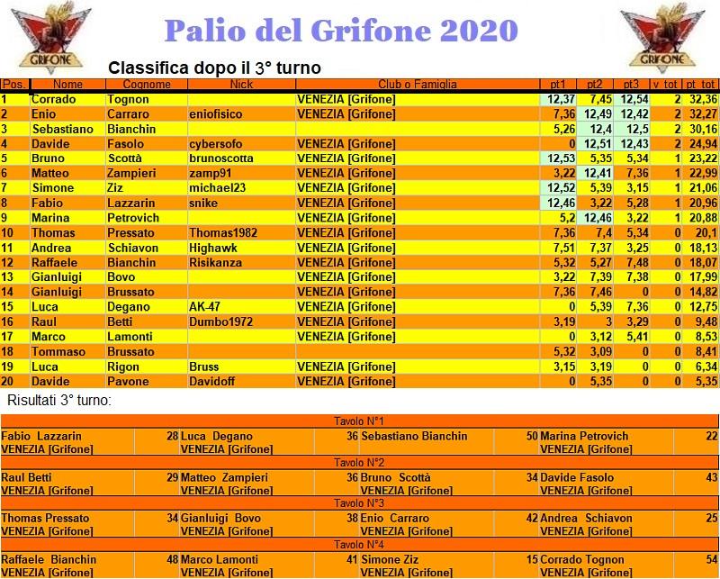 Nome:   palio2020.jpg Visite:  38 Grandezza:  289.7 KB