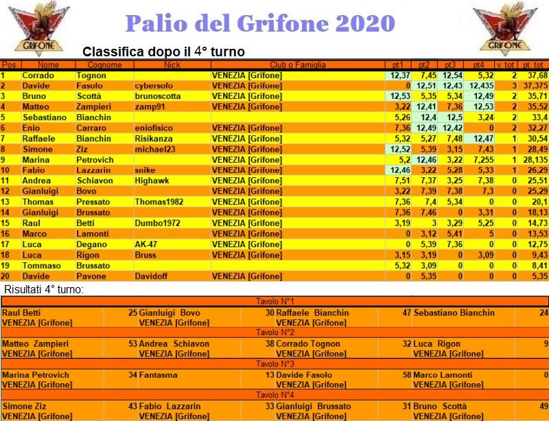 Nome:   palio2020.jpg Visite:  29 Grandezza:  254.4 KB