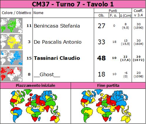 Nome:   CM37.T7.TV1.png Visite:  37 Grandezza:  95.9 KB