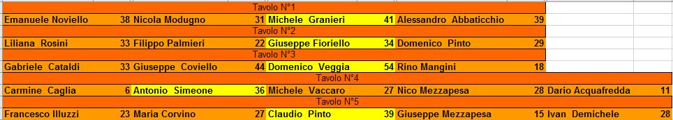 Nome:   turno_1_NKB.PNG Visite:  43 Grandezza:  15.8 KB