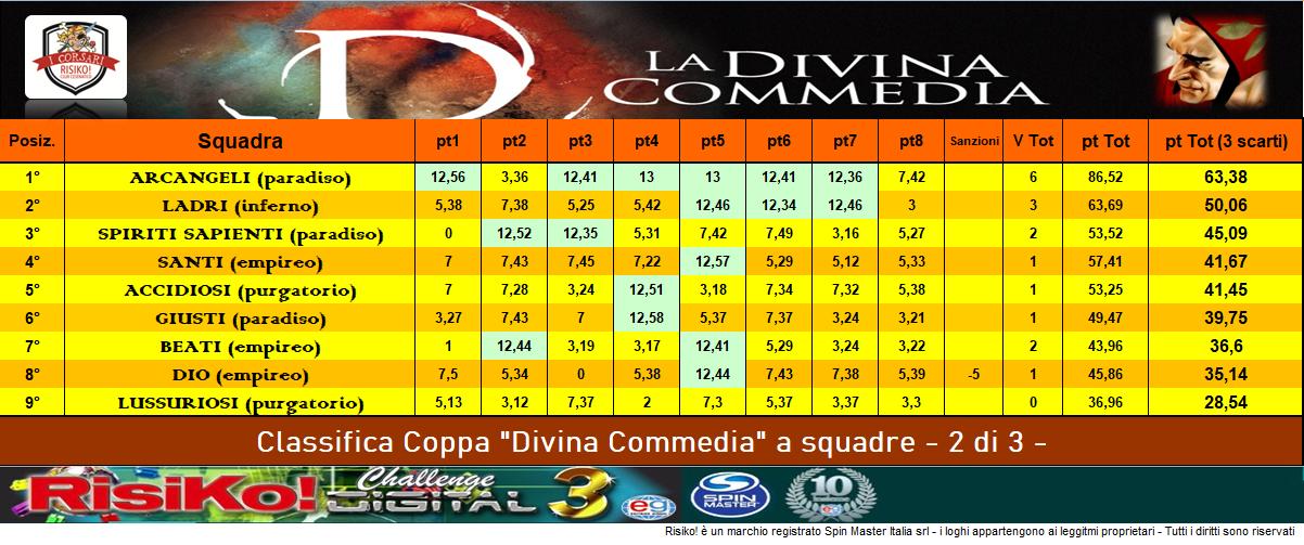 Nome:   CLASS Coppa a Squadre -2° partita-.PNG Visite:  106 Grandezza:  444.6 KB