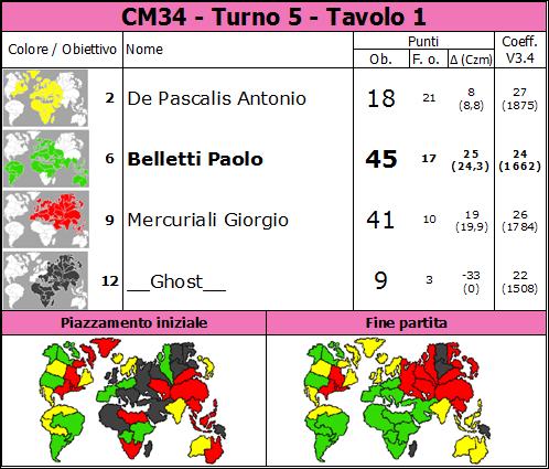 Nome:   CM34.T5.TV1.png Visite:  7 Grandezza:  82.0 KB