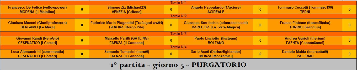 Nome:   purgatorio.PNG Visite:  119 Grandezza:  32.3 KB