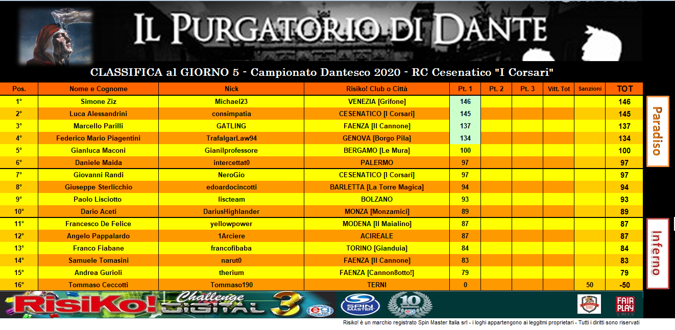 Nome:   class PURGATORIO.PNG Visite:  94 Grandezza:  397.5 KB