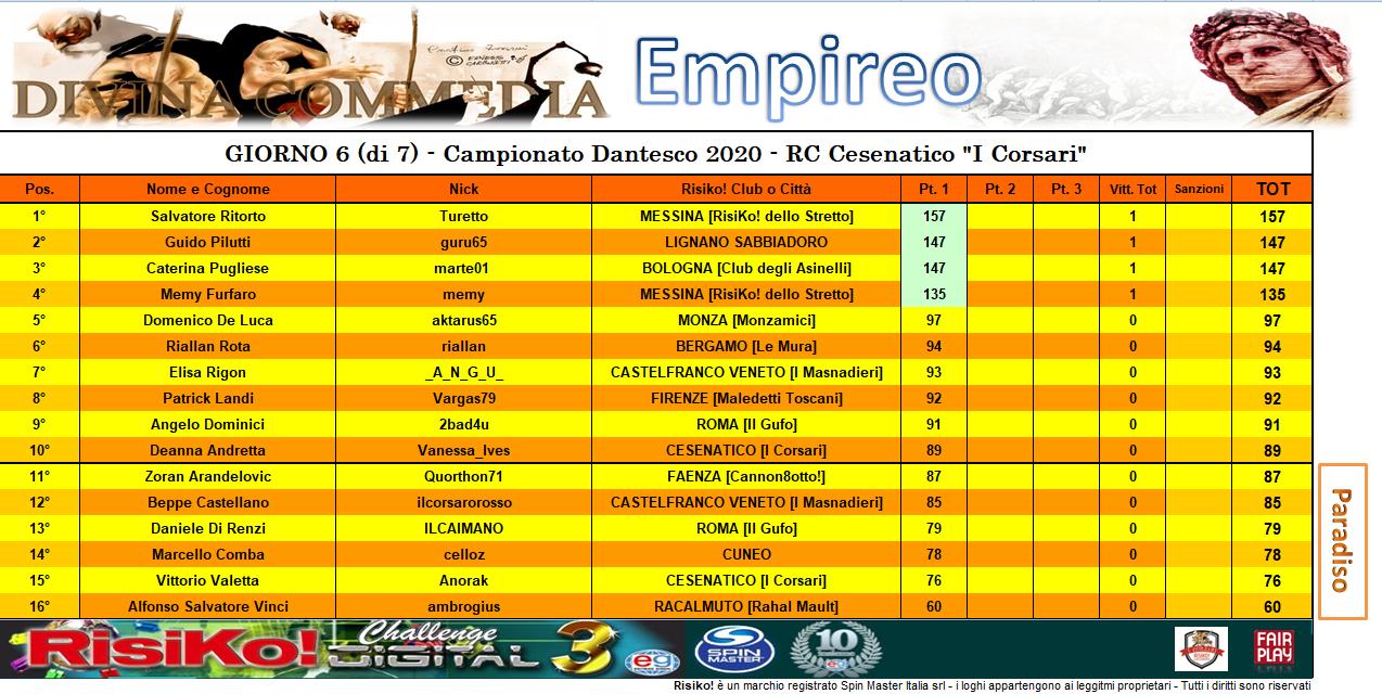 Nome:   class Empireo.PNG Visite:  40 Grandezza:  444.3 KB