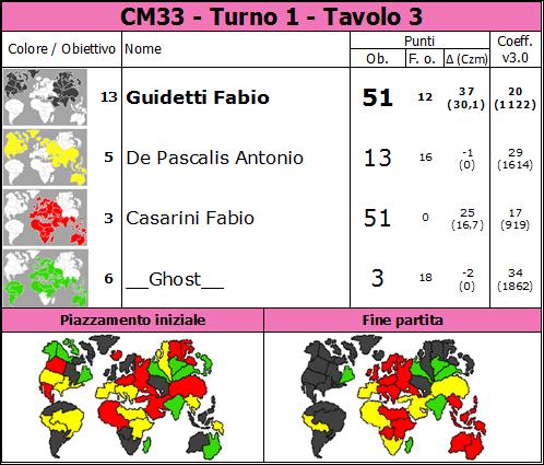 Nome:   CM33.T1.TV3.png Visite:  74 Grandezza:  82.8 KB