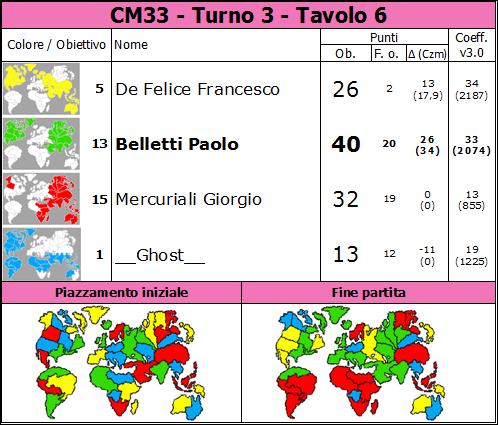 Nome:   CM33.T3.TV6.png Visite:  38 Grandezza:  87.5 KB