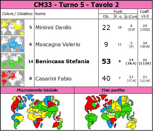 Nome:   CM33.T5.TV2.png Visite:  38 Grandezza:  90.3 KB