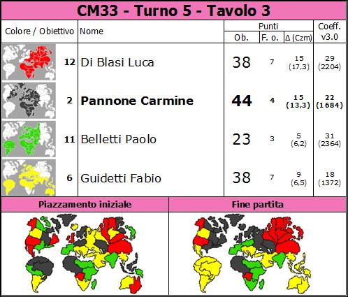 Nome:   CM33.T5.TV3.png Visite:  39 Grandezza:  80.0 KB