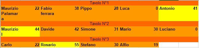 Nome:   tavoli1.JPG Visite:  24 Grandezza:  27.7 KB